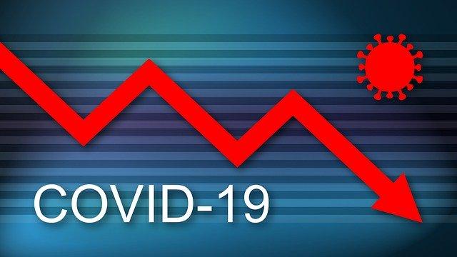 Impact du covid-19 sur l'économie mondiale