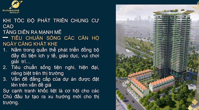 Bảng giá thiết kế shophouse dự án Sunshine Golden River Ciputra Hà Nội