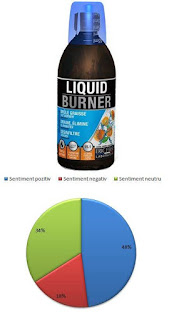 pareri forumuri Liquid Burner Cura de Slabire detoxificanta de 15 zile