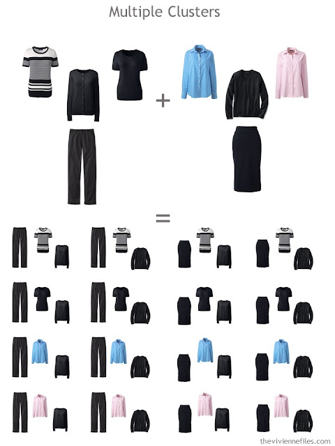 combining two wardrobe clusters for 8 garments and at least 16 outfits