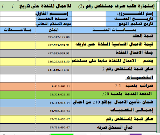 محاسبة مالية متوسطة 2 pdf