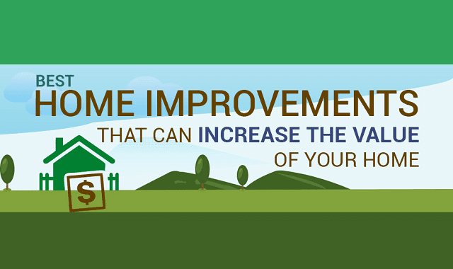 Best Home Improvements To Increase The Value Of Your Infographic