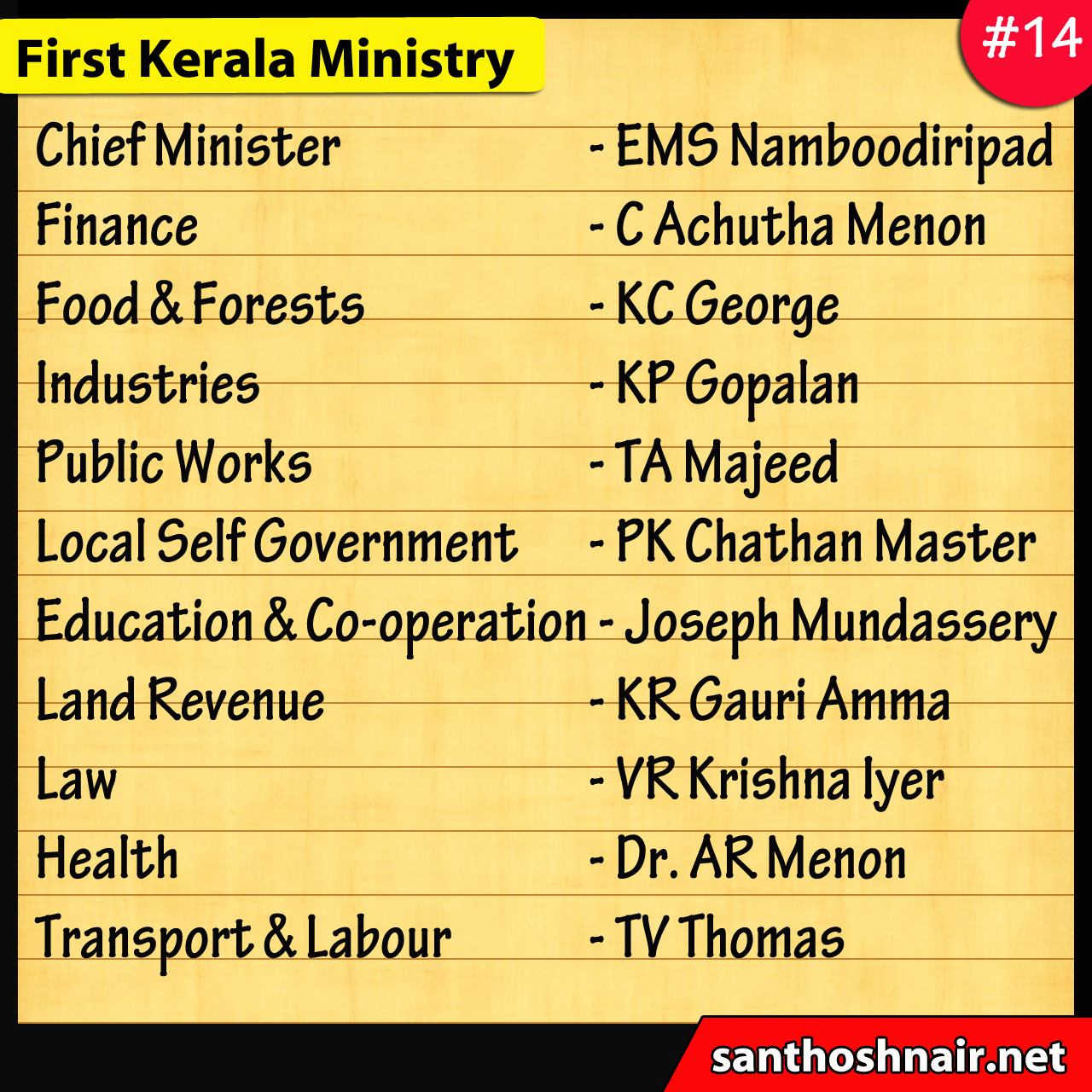 #14 - First Kerala Ministry