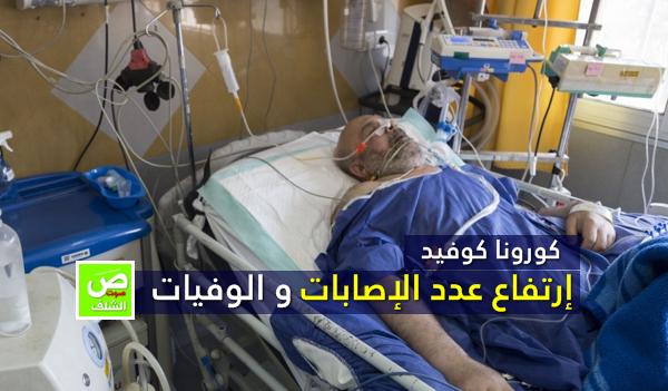 وزارة الصحة : إرتفاع عدد الإصابات لـ 3649 .. وحالة 437 حالة وفاة