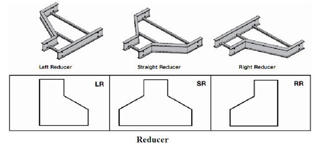 مسلوب حامل الكابلات cable trays reducer