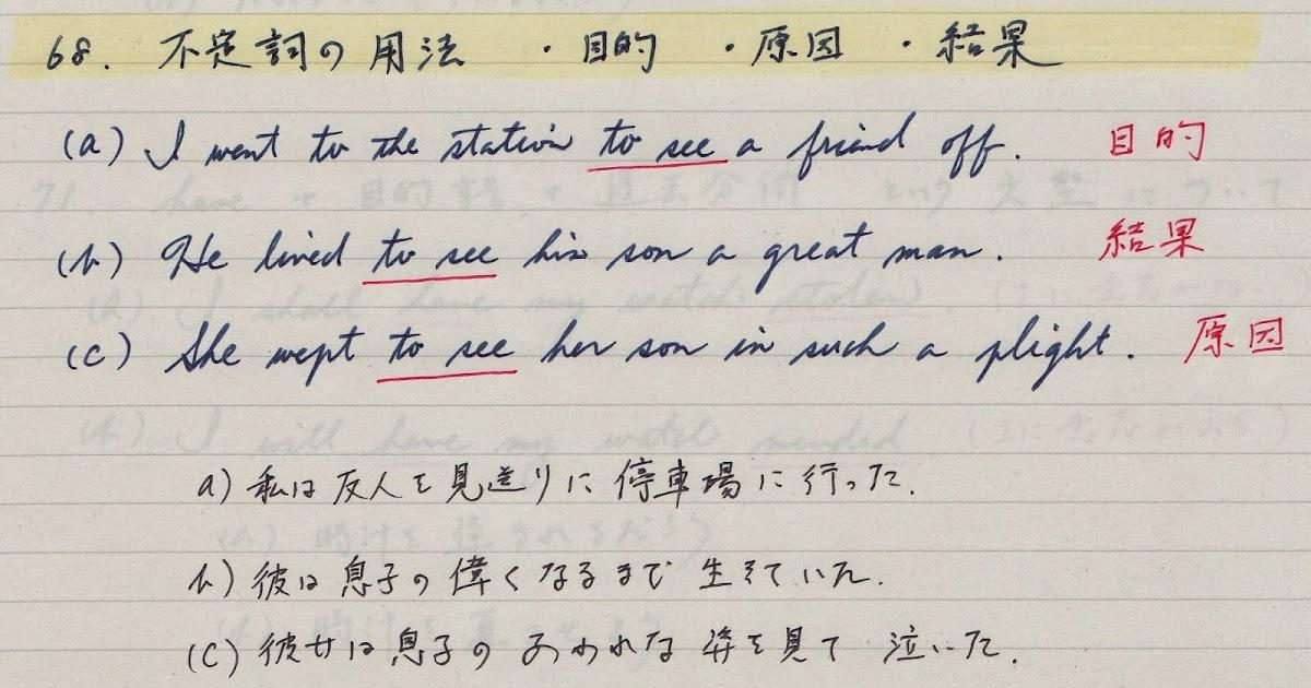 英語ことわざ文法と解釈の研究: 68. 不定詞の用法 ・目的 ・結果 ...