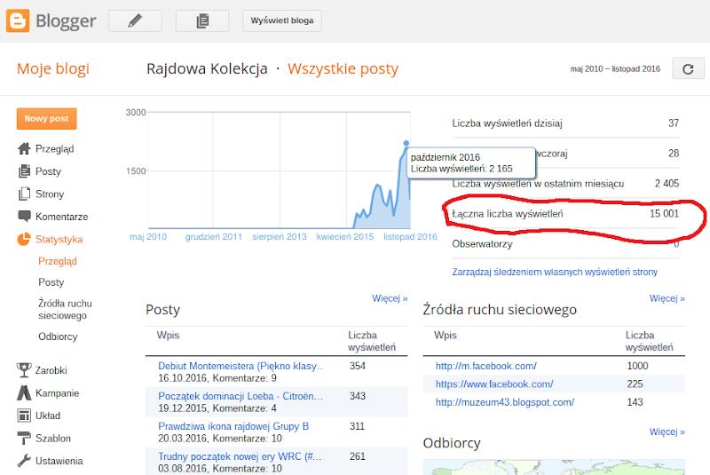 Zrzut ekranu statystyk z 11.11.16 13:36