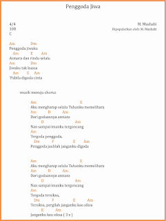 chord penggoda jiwa lagu dangdut m mashabi