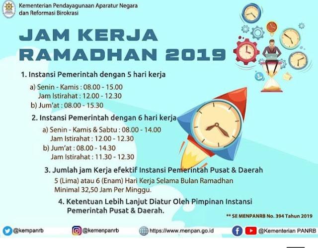 (INFO) : Pengumuman Penetapan Jam Kerja Pada Bulan Ramadhan 1440H