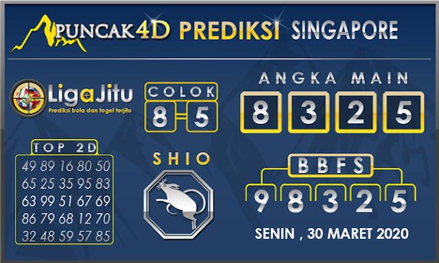 PREDIKSI TOGEL SINGAPORE PUNCAK4D 30 MARET 2020