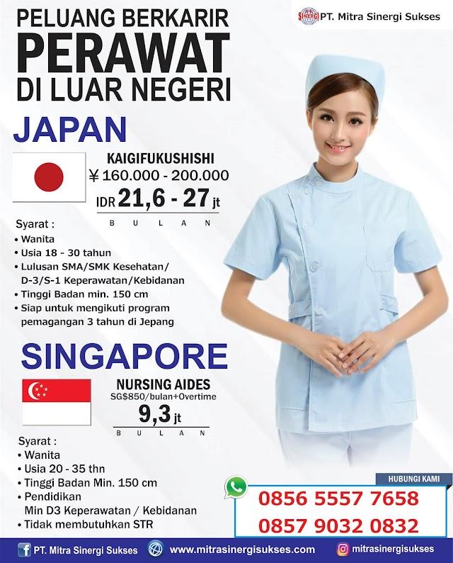 Loker Malang Terbaru PT. Mitra Sinergi Sukses