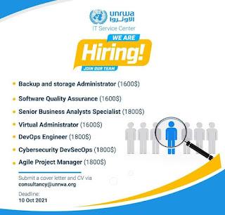 اعلانات شغل للعمل لدى الانوروا UNRWA براتب يصل إلى 1800 دولار.