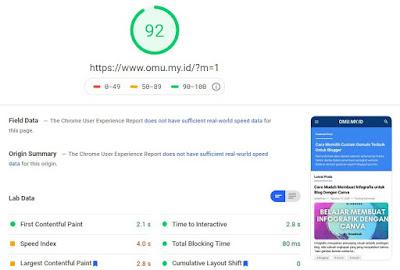page speed insight score omu.my.id
