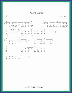 not angka anging mamiri lagu daerah sulawesi selatan