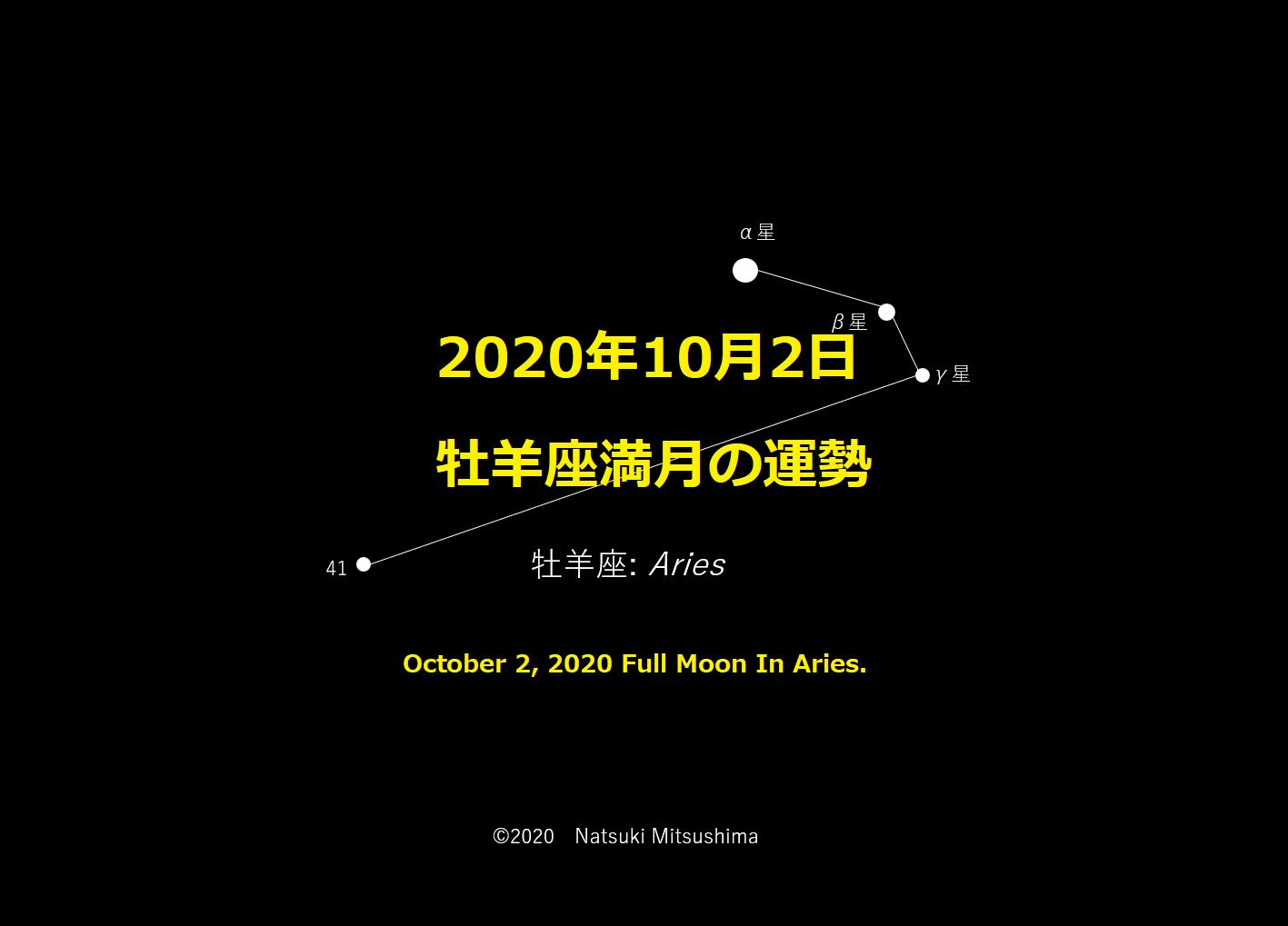 満月 月 2020 星座 新