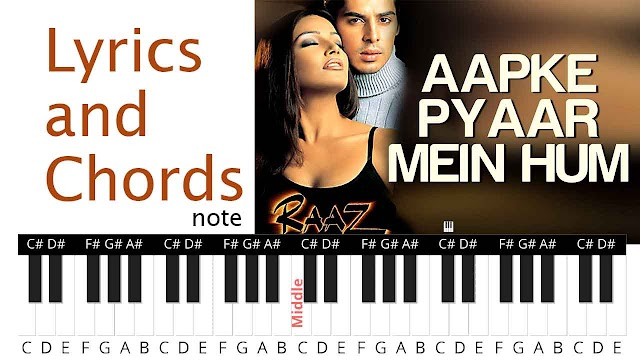 Apke Pyar Mein Song Lyrics and Chords note