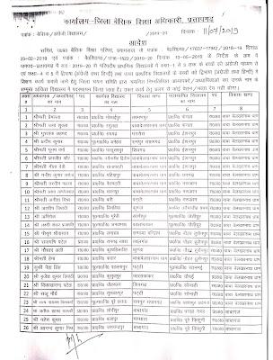 प्रतापगढ़ ; अंग्रेजी माध्यम स्कूलों में चयनित शिक्षकों की सूची देखें, school medium primary school selected teacher list 2019