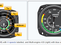 Pengertian Airspeed indicator (Indikator Kecepatan Udara)