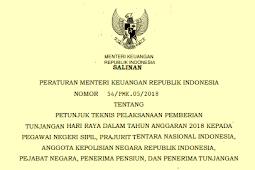 PMK No 54/PMK. 05/2018 (Tentang) Juknis PEMBERIAN THR bagi PNS, TNI, POLRI Pejabat Negara, Pensiunan & PENERIMA TUNJANGAN [Tahun] 2018