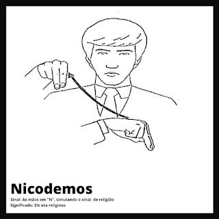 Sinal de Nicodemos da bíblia