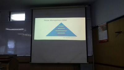 Resume Manajemen Sumber Daya Manusia