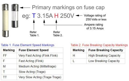 كيف تقرأ بيانات الفيوز او المصهر