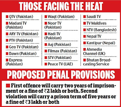 24 foreign TV channels banned for not seeking permission