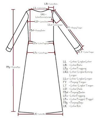 gambar pola baju muslim