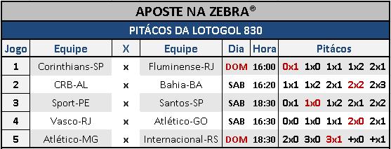 LOTOGOL 830 - PITÁCOS COM 05 ACERTOS