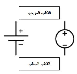 رمز مصدر الجهد المستمر