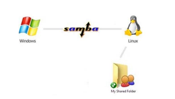Pengertian, fungsi dan keunggulan samba server