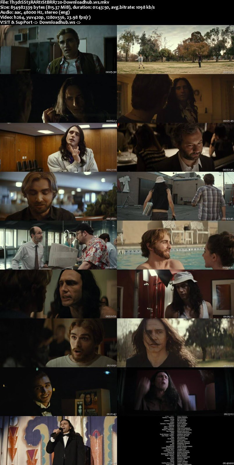 The Disaster Artist 2017 English 720p BRRip 800MB ESubs