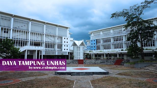 adik yg ingin melanjutkan pendidikan di Universitas Hasanuddin melalui jalur Sbmptn  DAYA TAMPUNG SBMPTN UNHAS 2018/2019