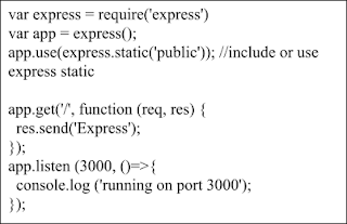Express js built-in middleware