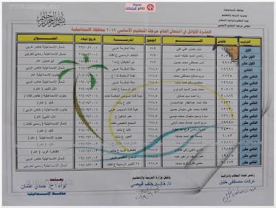 ظهرت الان نتيجة الشهادة الاعدادية بمحافظة الاسماعيلية 2019 برقم الجلوس أخر العام + اسماء وصور الاوائل