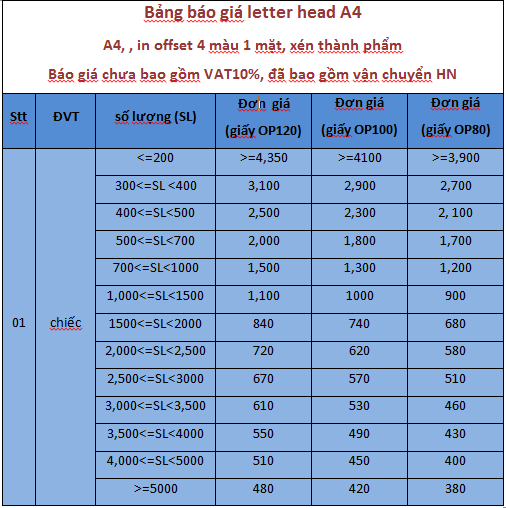 báo giá in letter head A4