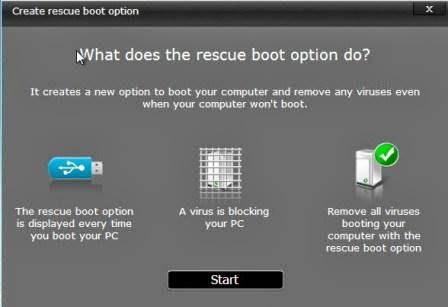 Panda Antivirus Rescue Boot PC