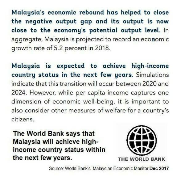 Bank Dunia Ramal Malaysia Jadi Negara  Berpendapatan Tinggi Tahun 2020