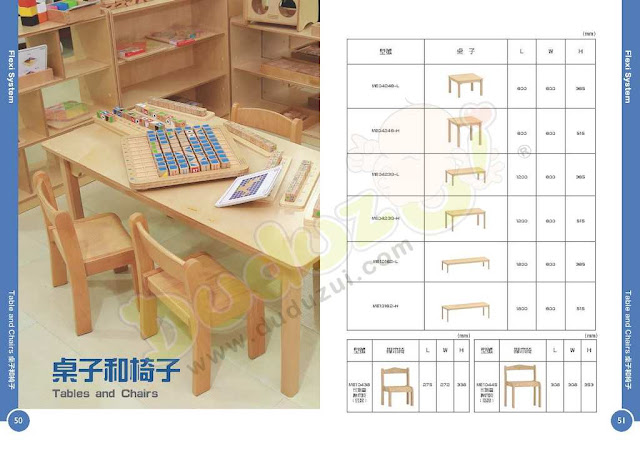 masterkidz furniture 桌椅
