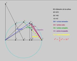 Euclides-Geogebra