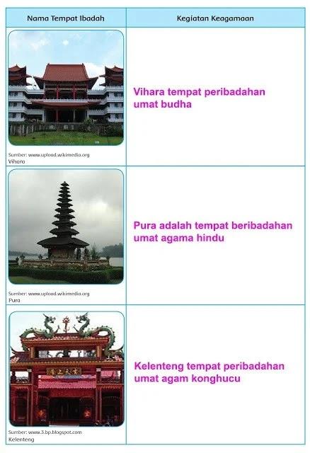 Tema 6 Subtema 3 Pembelajaran 5 Halaman 149