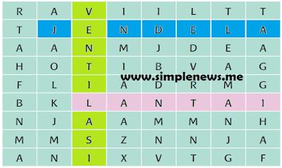Temukan kata-kata dalam tabel yang mempunyai makna sebagai berikut www.simplenews.me