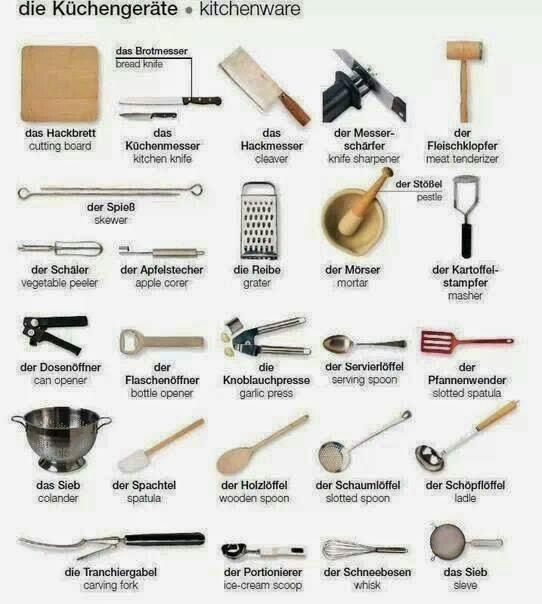 Peralatan Masak Dalam Bahasa Jerman Materi Pendidikan