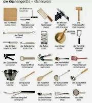 40 Kitchen Equipment Dan Fungsinya Dalam Bahasa Inggris Important Ideas