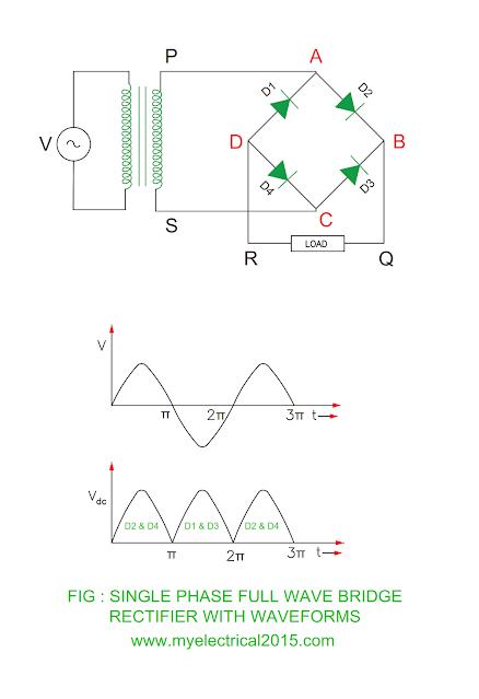 single-phase-full-wave-bridge-rectifier.png
