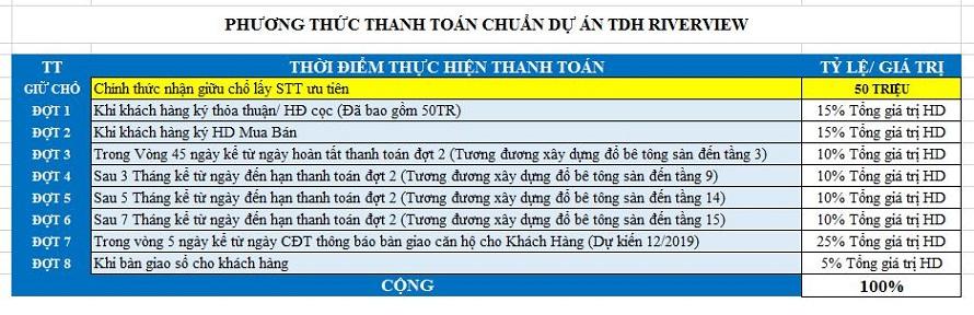 canho-tdh-riverview-binh-chieu-pttt-1