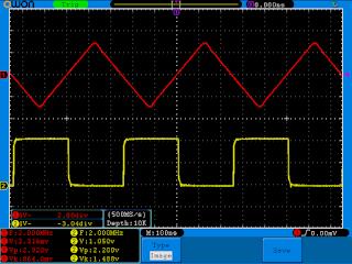 Função triangular com frequência a 2MHz e amplitude a 3Vpp. Novamente, as saídas estão terminadas a 50Ω.