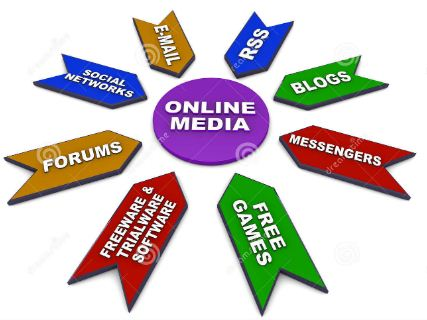 Jenis-Jenis Media Online