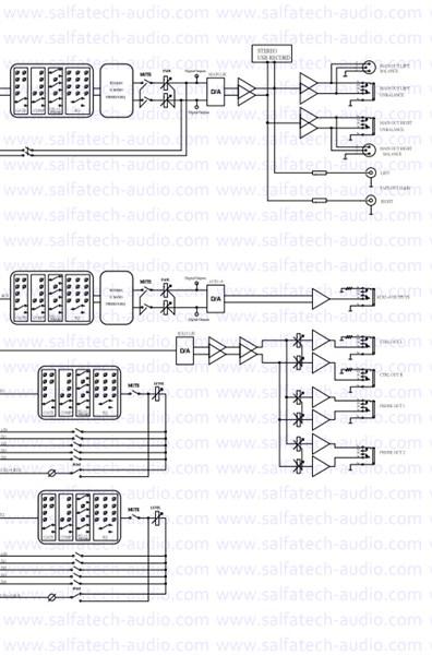 Block Diagram mixer digital