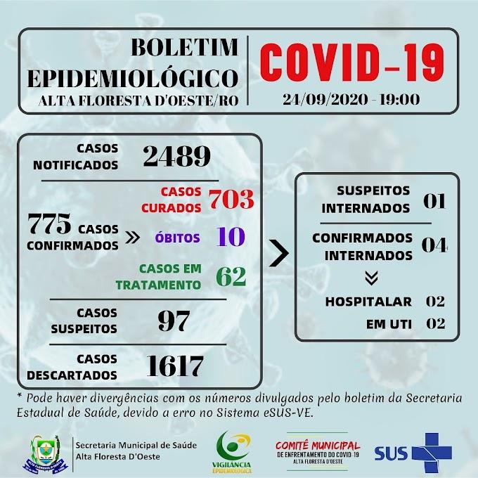 Alta Floresta: 3 novos casos são confirmados de Coronavírus nesta quinta-feira